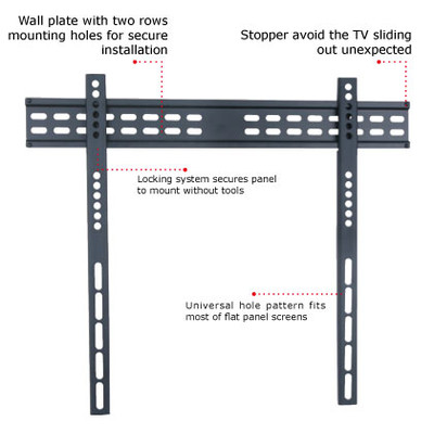 TygerClaw 37 to 63 inch Slim Low Profile Wall Mount (LCD1008BLK)